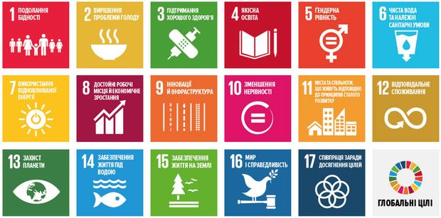 Цілі сталого розвитку екологія програма ООН