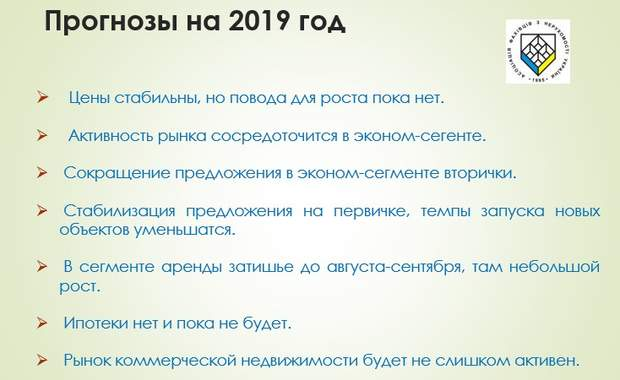 ринок нерухомості України прогноз 2019