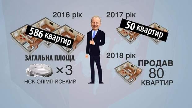 Ігор Оверко