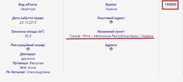 Декларація Геннадія Бершова