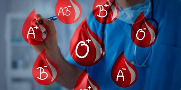 Як група крові пов'язана з розвитком хвороб