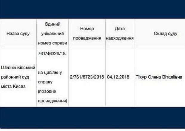 Реєстр судових справ / court.gov.ua