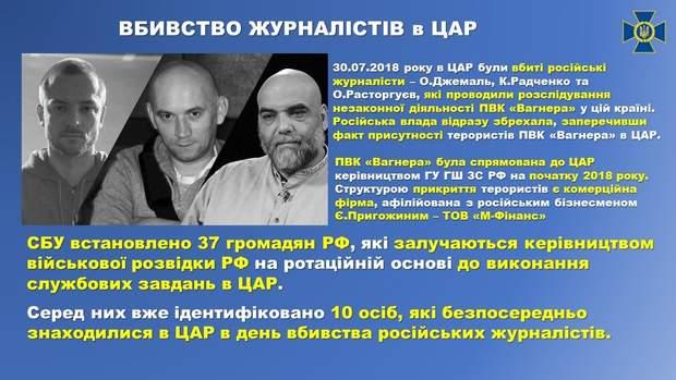 Журналісти, ЦАР, Вагнер, Сирія, Росія, вбивство
