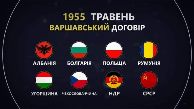 Варшавський договір
