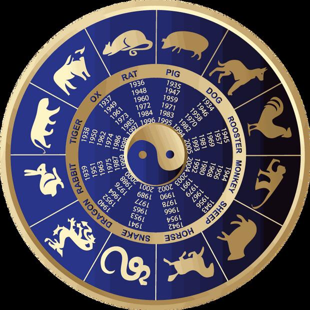 Східний гороскоп на 2019 рік