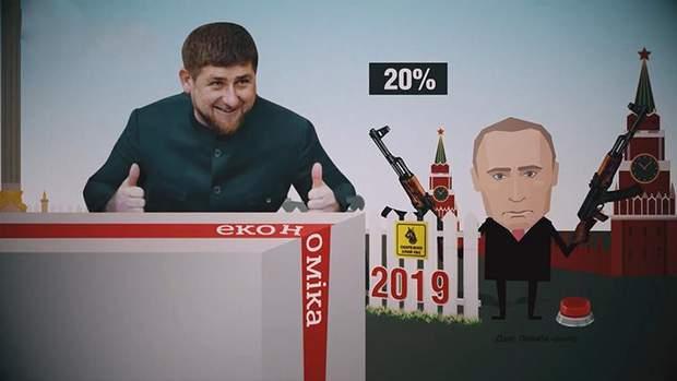 20% росіян не вірять у загострення на Кавказі