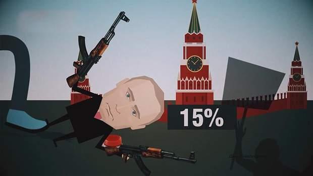 15% росіян вірять у державний переворот
