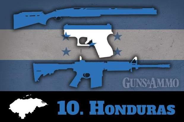 Гондурас – найбільш лояльна до зброї країна