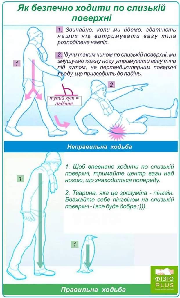 Як безпечно ходити під час ожеледиці