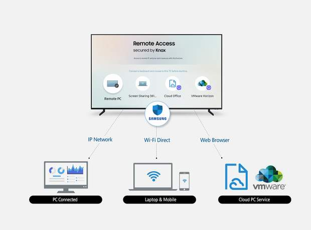 Samsung додала цікаву функцію до своїх телевізорів Smart TV 2019