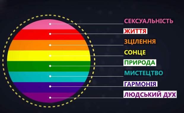 ЛГБТ Лгбт прапор