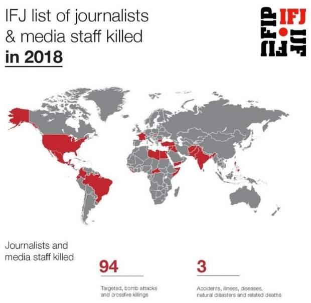 вбивства журналістів 2018