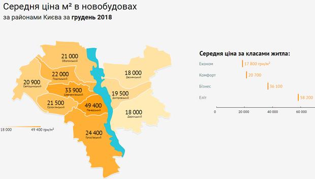 ціна нерухомість Київ новобудови райони