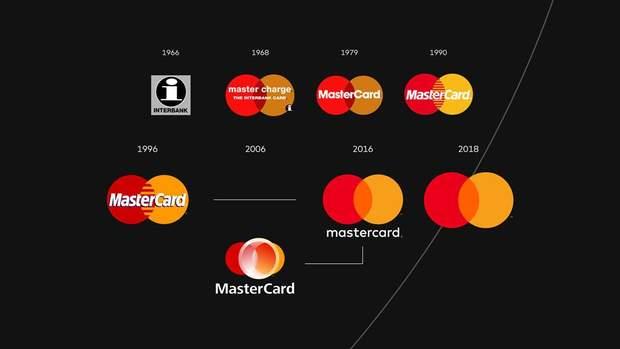 Mastercard змінив свій логотип