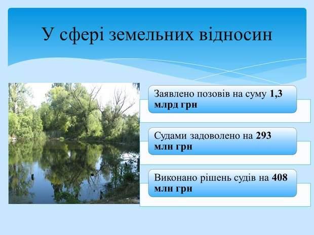 прокуратура Києва звіт 2018 земельні відносини