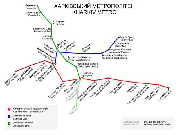 метро Харків схема
