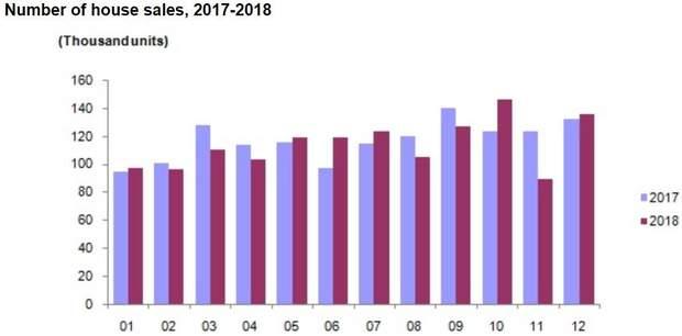 Туреччина нерухомість курівля нерухомості іноземці