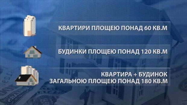 податок на нерухомість в Україні 2019