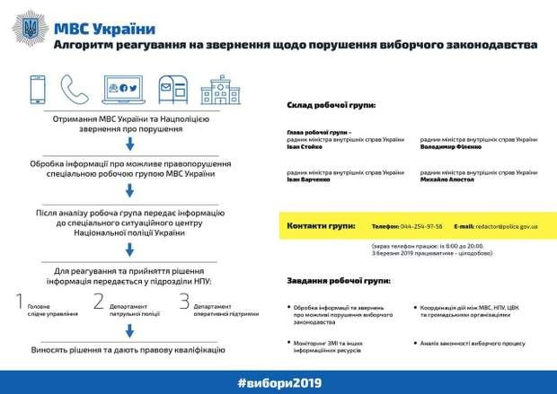 вибори 2019, Аваков, порушення виборчого процесу