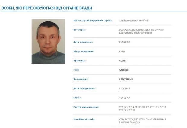 Гандзюк вбивство розшук Левін СБУ