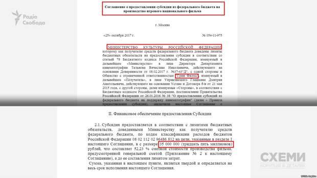Зеленський, 35 мільйонів, Росія, Міністерство культури, кіно, Грін Філмс