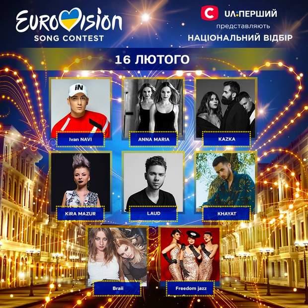 Список учасників Євробачення
