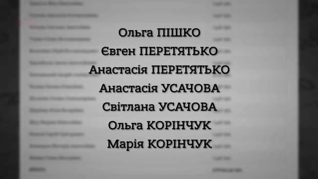 Родичі Волощука, які працювали у ДМОВі