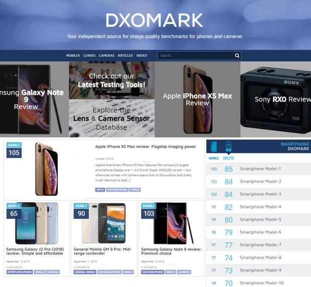 Фахівці DxOMark почали тестувати селфі-камери