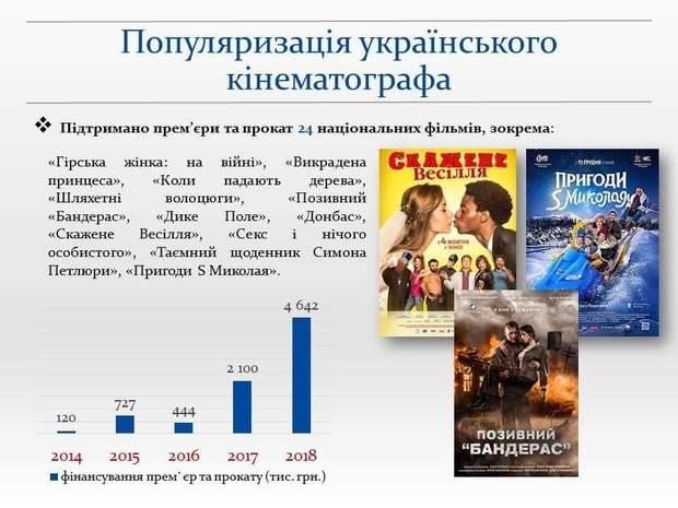 держкіно фільми україна