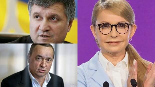 аваков мартиненко тимошенко