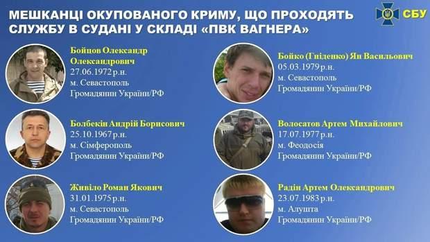 Росія Агресія Окупований Крим Судан
