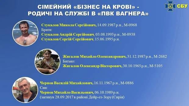 Росія Агресія