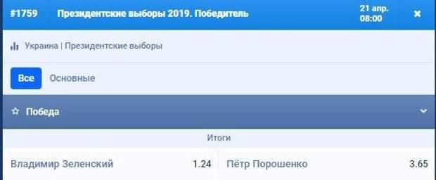 ставки букмекери вибори президента другий тур Зеленський Порошенко