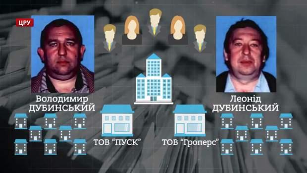 Скандальні брати є власниками юридичної компанії