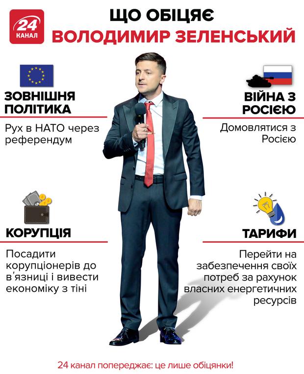 Что обещает Владимир Зеленский, смотрите инфографику
