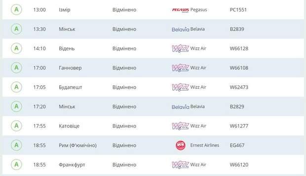 аваіація аеропорт Жуляни рейс скасували