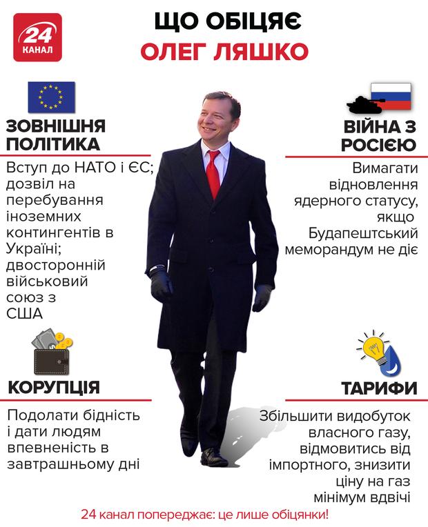Що обіцяє Олег Ляшко: інфографіка