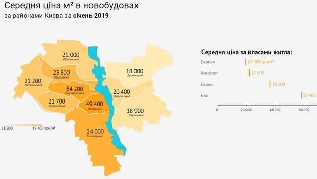 ціни на нерухомість новобудови Київ райони