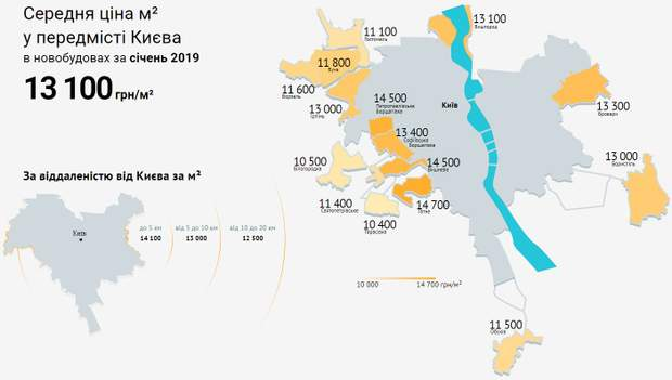 ціна метр квадратний новобудова Київ передмістя
