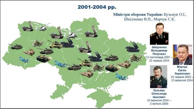 ЗСУ, армія, зброя, озброєння, ГПУ, Луценко, міністри оборони