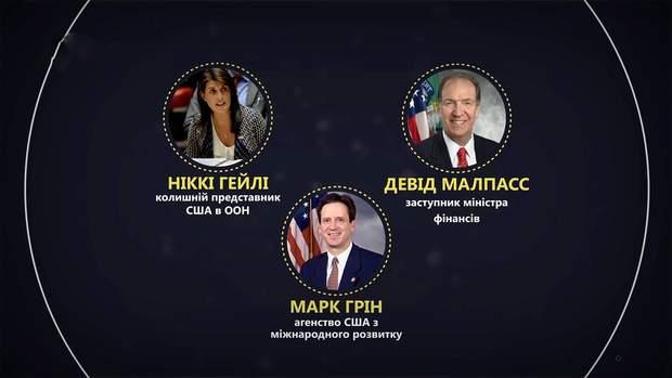Кандидати на посаду керівника Світового банку