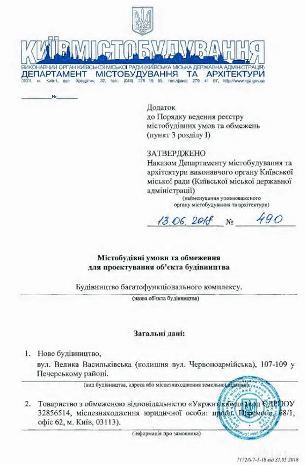 документ будівництво Палац Україна