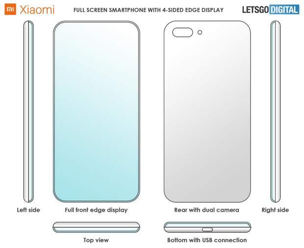 Цікавий патент Xiaomi