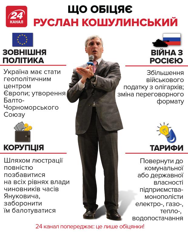 Інфографіка – що обіцяє Руслан Кошулинський