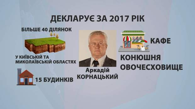 Корнацький