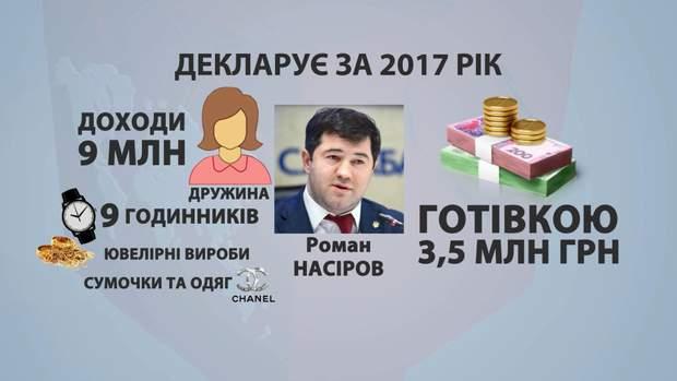 Насіров