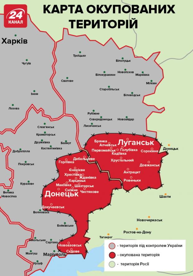 окуповані території війна на донбасі