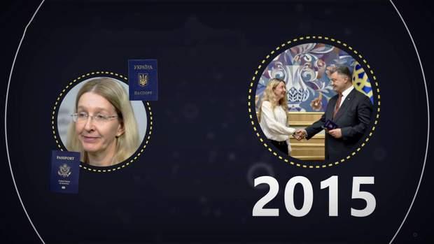 Уляна Супрун отримала українське громадянство ще у 2015 році