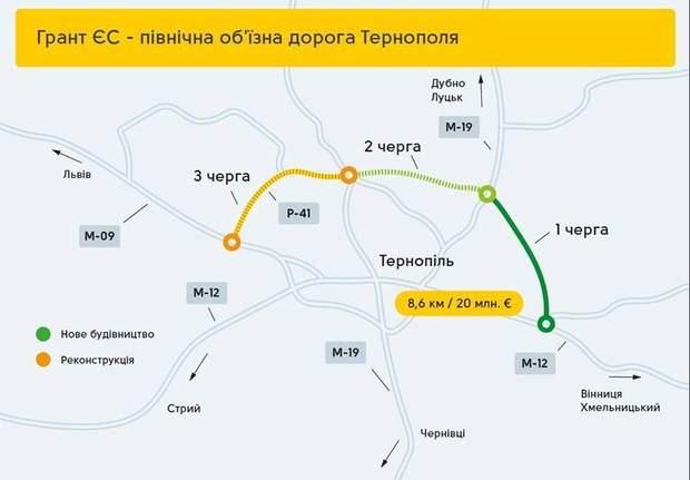 План Північної об'їзної дороги Тернополя