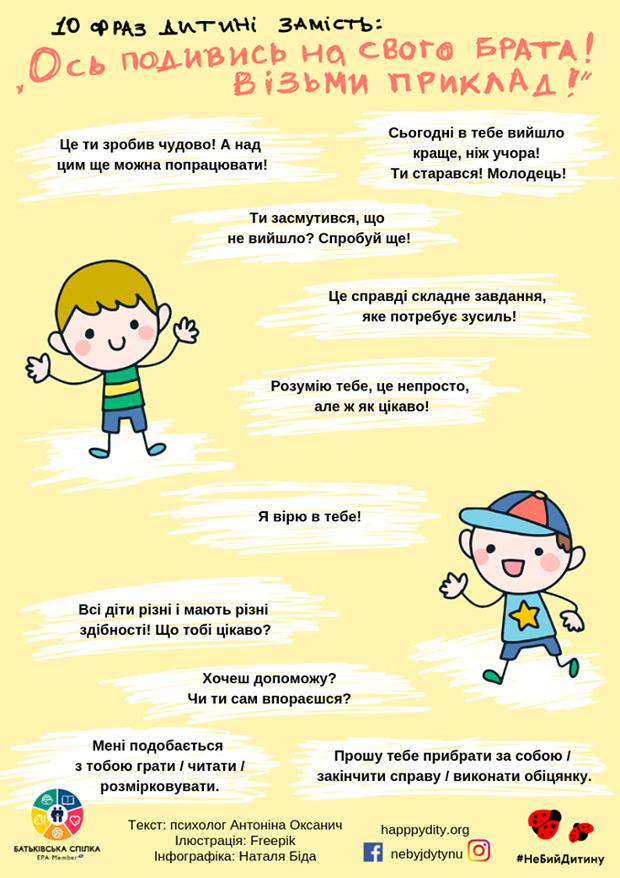 Як правильно підкреслювати успіхи дитини